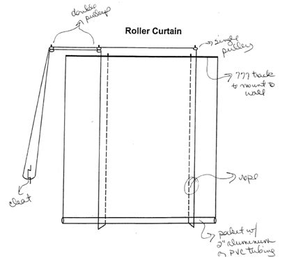 Roll up welding safety barrier akon curtain and iders