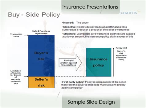 jenis design powerpoint kumpulan slide dan media pembelajaran interaktif contoh