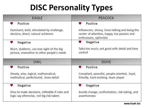 personality pattern types 16 personalities test results