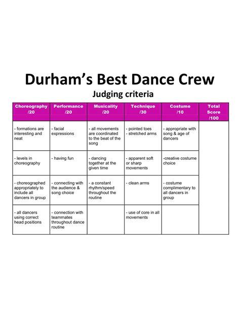 engineering design competition judging criteria news item chps dance team