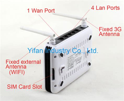Wifi Router Sim Card free shipping r100 umts wcdma hsupa 3g router with sim card slot for wifi gorden web stores
