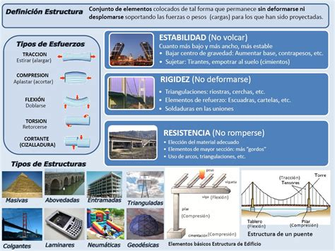 tecnologia estructuras naturales estructuras