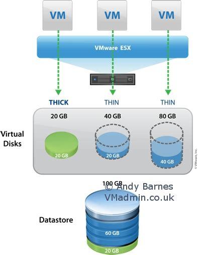 storage visio vmware visio stencils diagram and icon library vmadmin