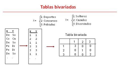 html imagenes en tablas 2 1 tablas
