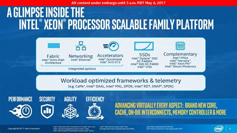 emdr in family systems an integrated approach to healing books intel xeon processor scalable family to take on amd s