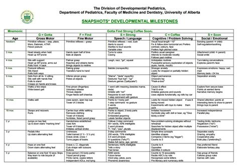 developmental milestones table child development milestones chart 0 5 child development
