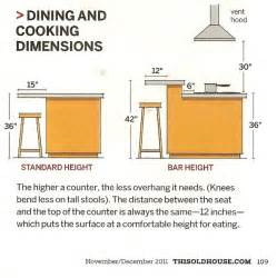 standard counter and bar height dimensions home