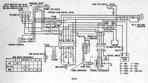honda sl70 motorcycle wiring diagram all about wiring