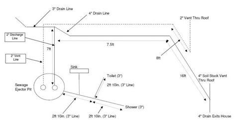 plumbing ejector wiring diagrams repair wiring scheme