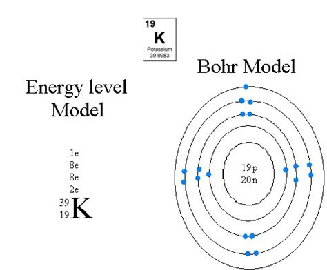 bohr diagram for potassium chemistry in perspective nr oct 19 2010 bohr diagram