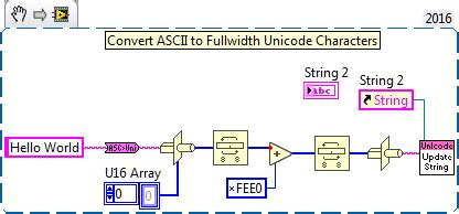 solved: re: unicode in labview? page 2 discussion