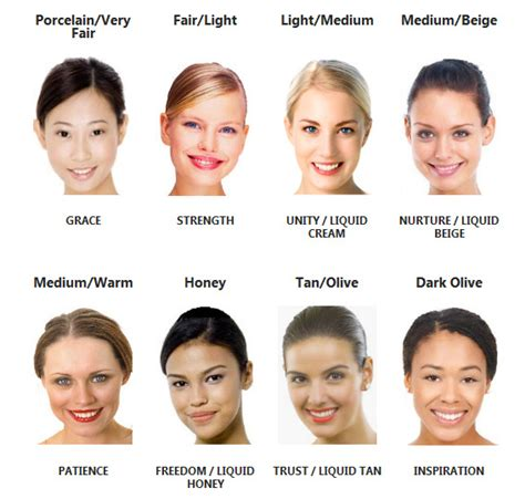 Light Medium Skin Tone by Shop Naturally Health Wellbeing Store Australia
