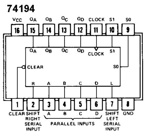 piso using 7495 elemania