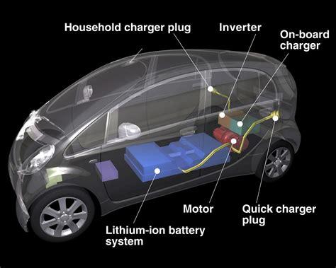 alternative fuels data center how do all electric cars work how do electric cars work alternative fuels data center how do all electric cars work