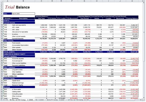 financial report financial report template