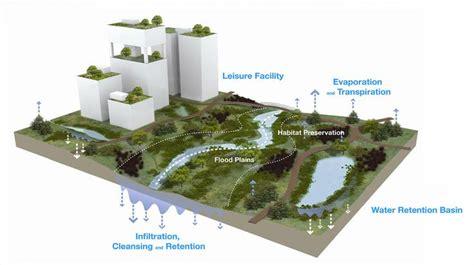 layout engineer in singapore singapore watershed atelier dreiseitl urban design