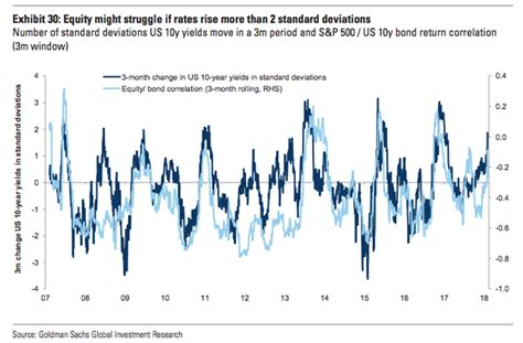 Cotton Alpha Numeric Magic Sand 1 what is the magic number on bond yields beyond which stocks sell seeking alpha