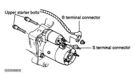 service manual remove piston sleeve on a 2002 kia sportage alternator removal replacement