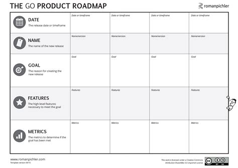 Go Product Roadmap Download Roman Pichler Vision Roadmap Template