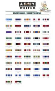 army awards and decorations us army awards decorations chart