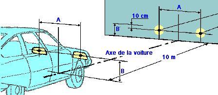 Installer Une Cheminãģäģ E Dans Une Renault Floride Caravelle International Forum Page 103