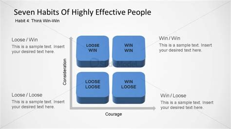seven habits of highly effective people habit four