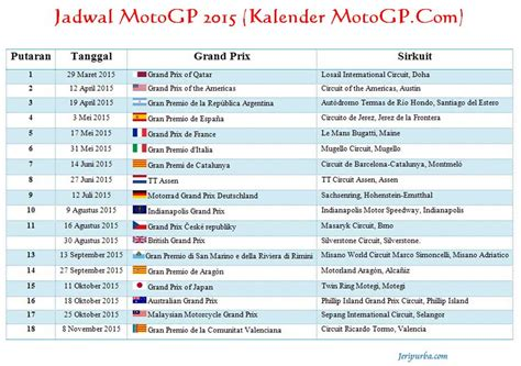 jadwal motogp live motogp le mans motogp 2017 info points table