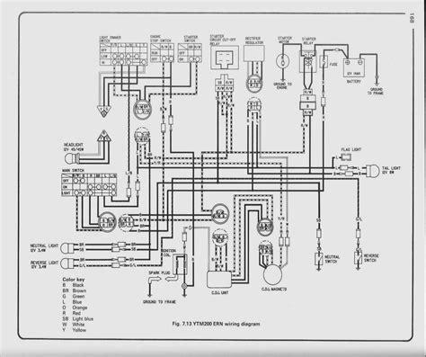 neutral switch kawasaki bayou 300 wiring diagram database