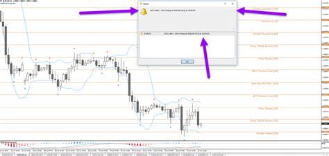 swing trading for beginners btfx swing trading strategies beginners