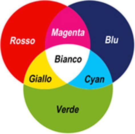 tavola dei colori primari ste e colori