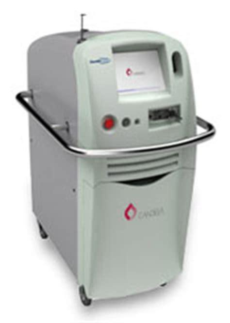 candela laser machine used candela gentlemax laser buy refurbished candela