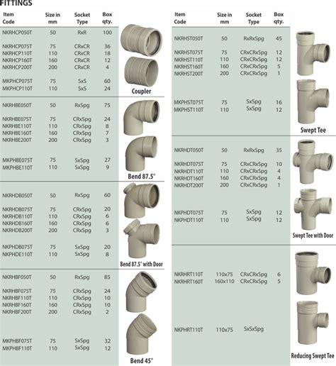 Plumbing Prices List by Supreme Pvc Pipe Price List Pdf