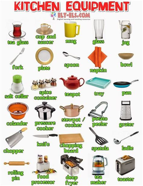 Kitchen Essentials Names Kitchen Equipment Kitchen Vocabulary