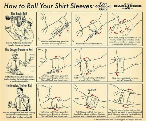Kemeja Square Army Black White shirt etiquette roll up your shirt sleeves