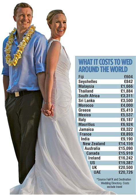 wedding cost uk should you say i do abroad the cost of a uk wedding vs overseas daily mail