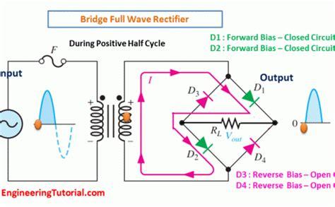 diode bridge waveform peak inverse voltage of center tap rectifier engineering tutorial