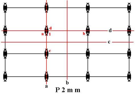 turing pattern generator 3 d crystals xxii