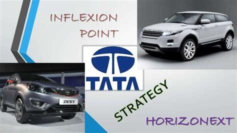 Mba Marketing In Tata Motors by Tata Motors Horizonext Strategy