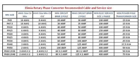 capacitor cable sizing 3 phase baldor capacitor wiring diagram get free image about wiring diagram