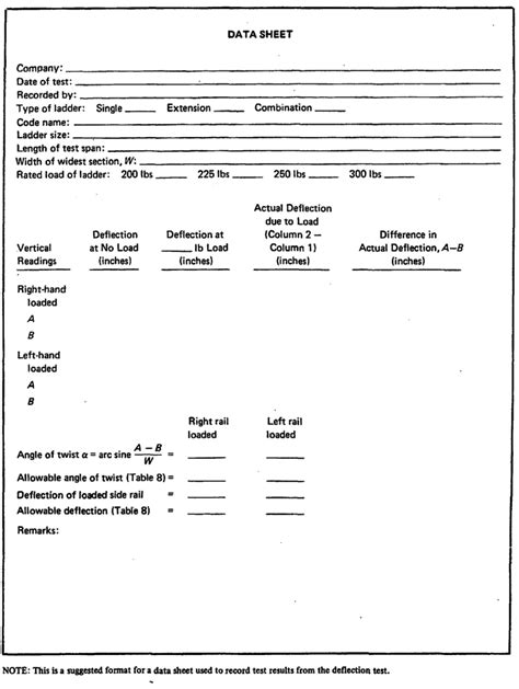 megger test report template megger test report form related keywords suggestions