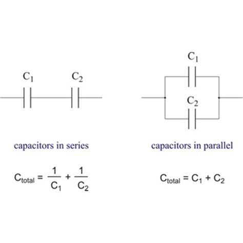 definition of capacitor in series definition of capacitor chemistry dictionary 28 images definition of electronics components