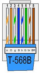 cat 5 color code cat 5 cable wiring diagram pdf get free image about
