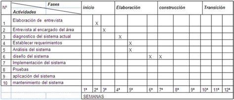 elaboracion de un registro automatico en excel parte 2 como hacer un registro auxiliar de asistencia en excel an