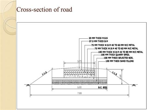 concrete road section cross section concrete road details grosir baju surabaya