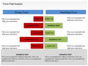 force field analysis powerpoint template template