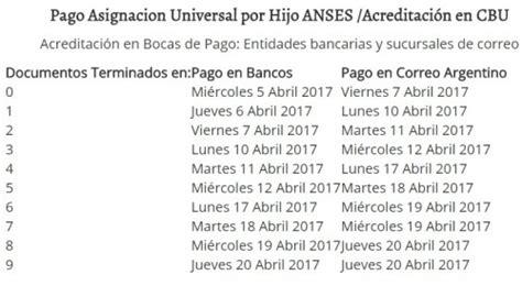 calendario de pagos auh mes de abril 2017 cronograma de pagos de la auh del mes de abril 2017