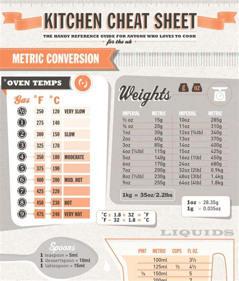 Kichen Shet kitchen sheet www pixshark images galleries with a bite