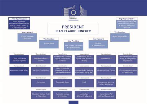 public health europe european european commission european commission press releases press release