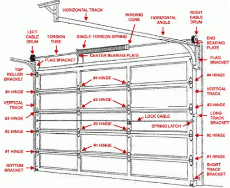 garage door hardware diagram wageuzi