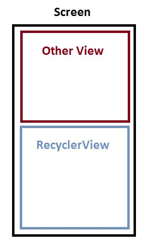 recyclerview layout manager exle android custom recyclerview layoutmanager does not fling